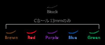 カラー説明画像